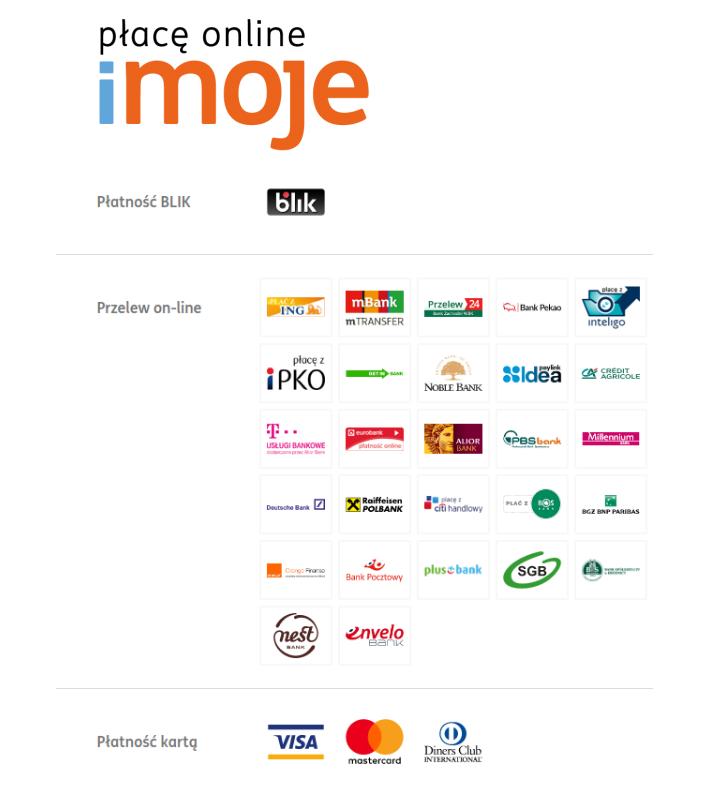 Obsługiwane banki przy płatności on-line
